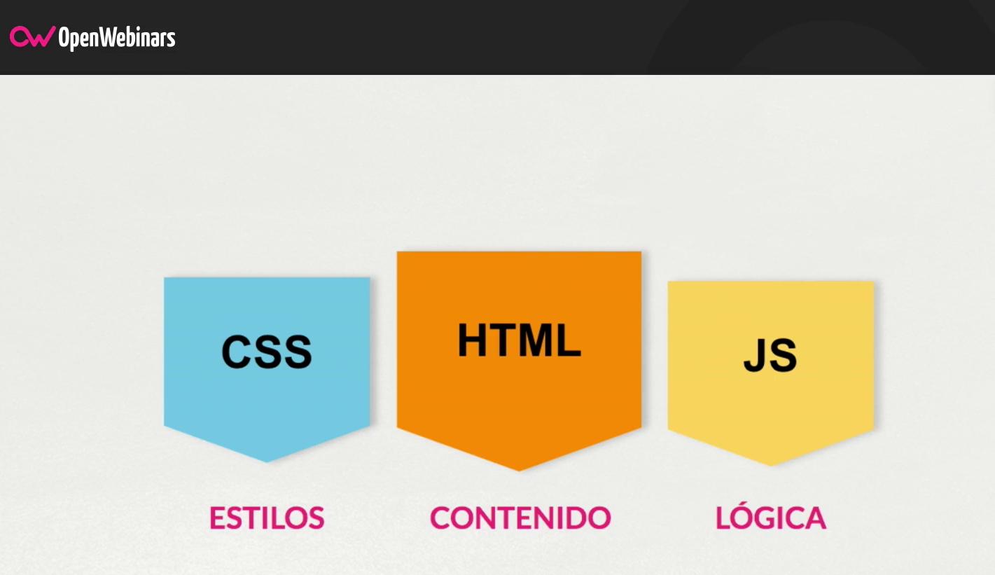 Imagen 0 en Qué es JavaScript y para qué sirve